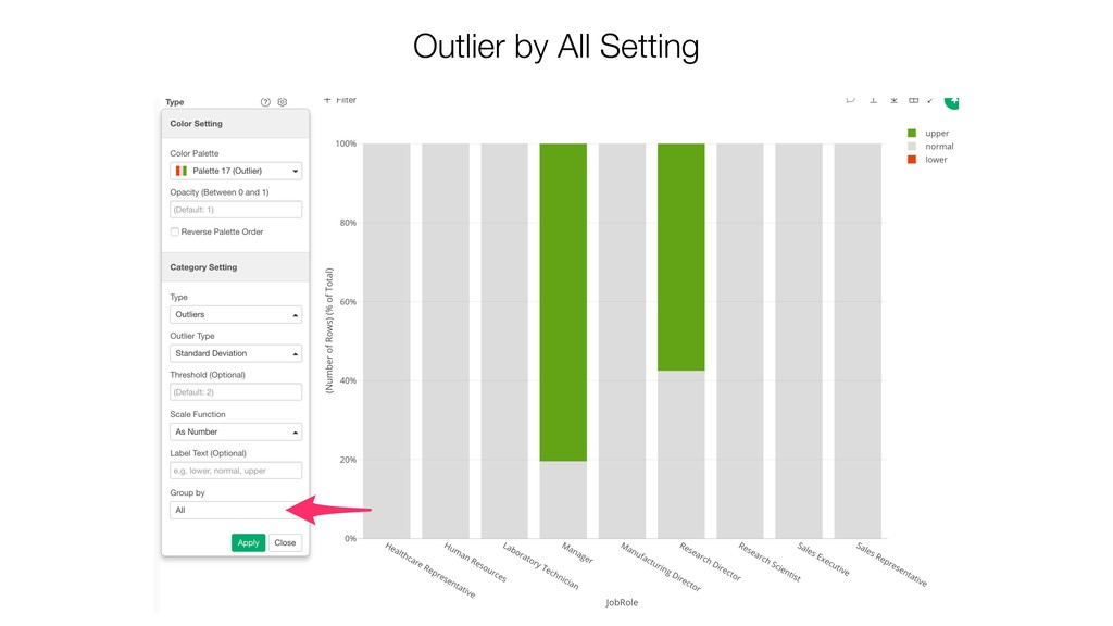 Outlier by All Setting