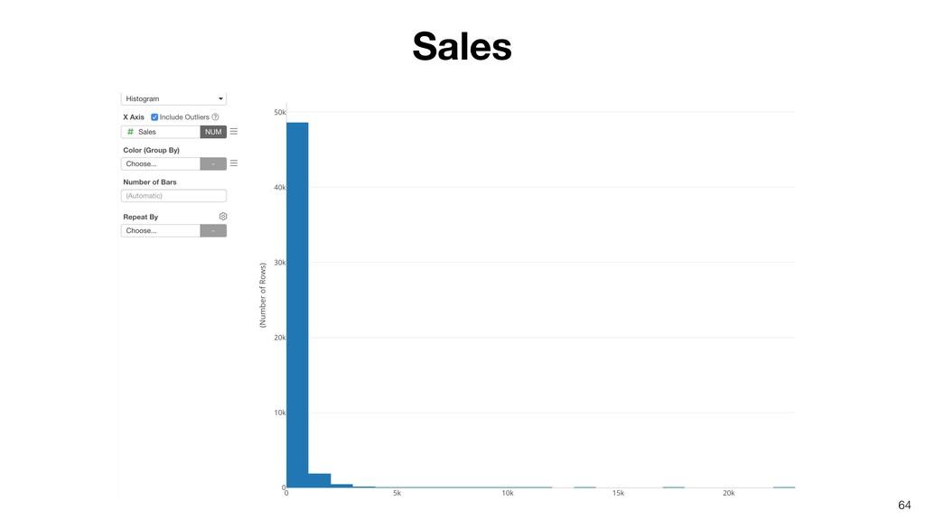 Sales 64