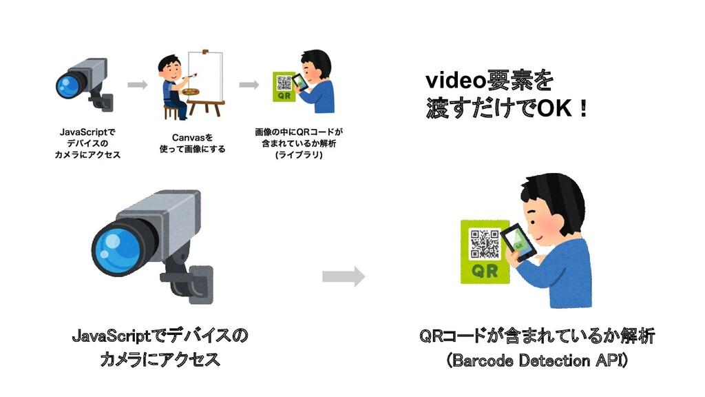 JavaScriptでデバイスの カメラにアクセス  QRコードが含まれているか解析 ...