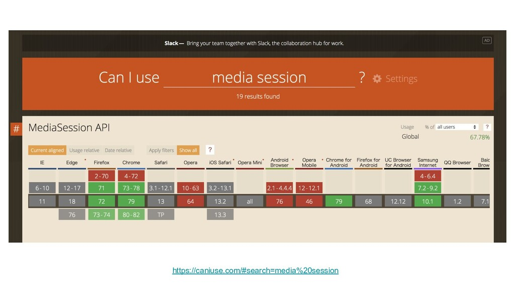 https://caniuse.com/#search=media%20session
