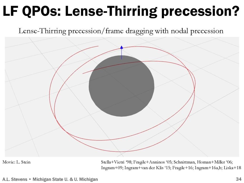 LF QPOs: Lense-Thirring precession? A.L. Steven...