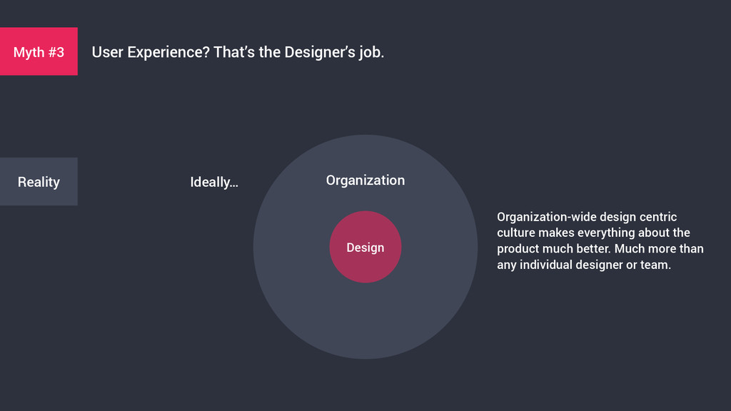 Myth #3 User Experience? That's the Designer's ...