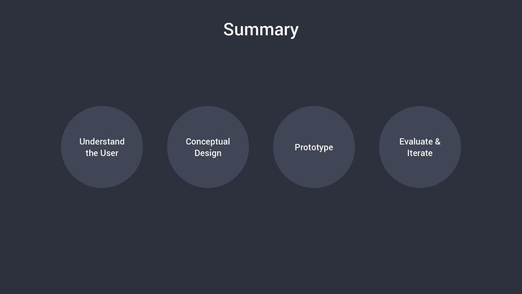Summary Understand the User Conceptual Design P...