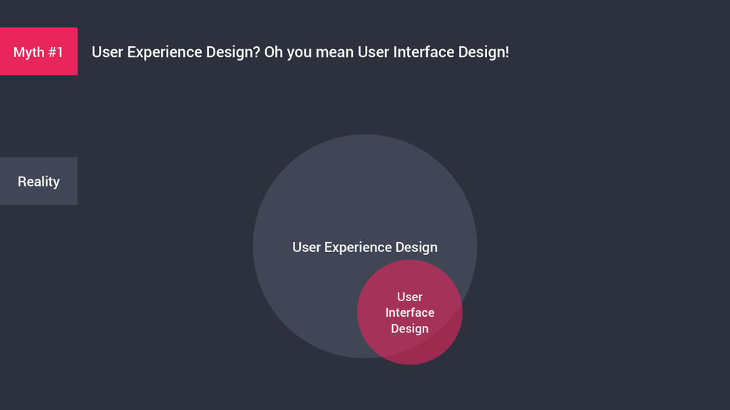 Myth #1 User Experience Design? Oh you mean Use...