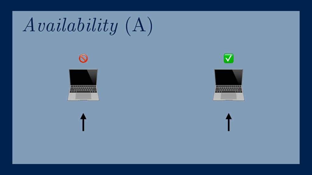 Availability (A)    ✅
