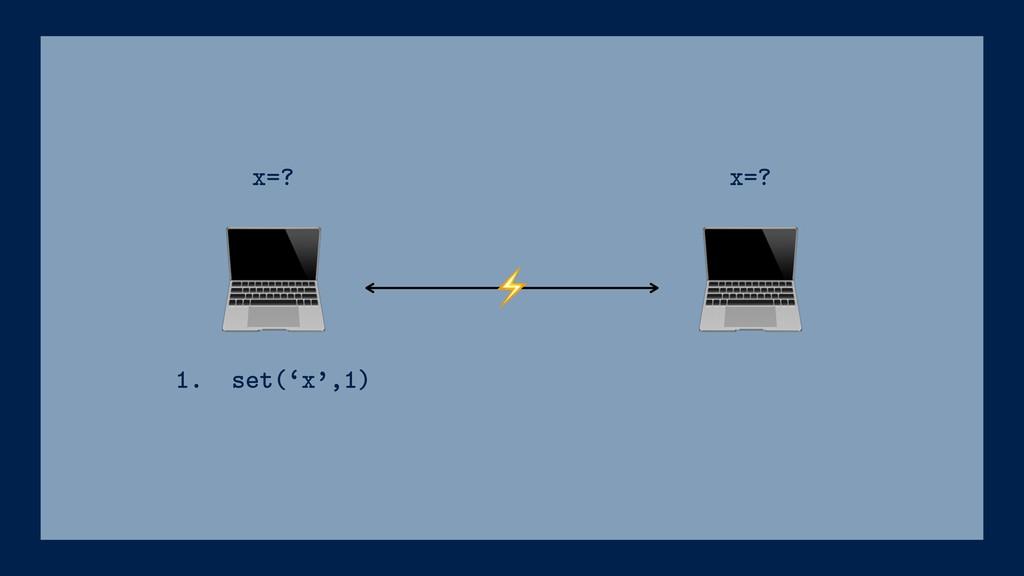 ⚡ 1. set('x',1) x=? x=?