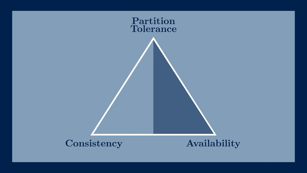 Partition Tolerance Consistency Availability