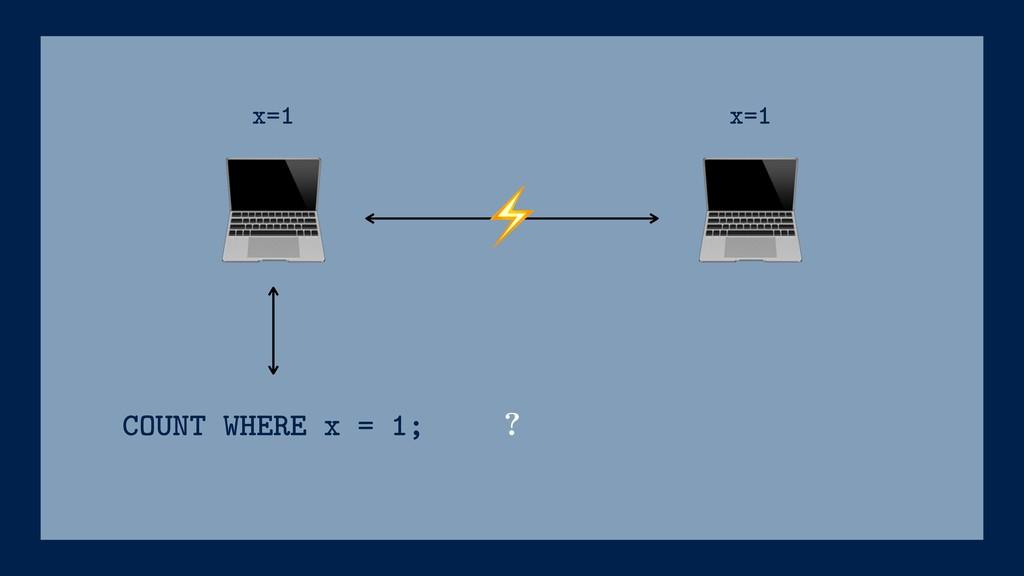 ⚡ COUNT WHERE x = 1; ? x=1 x=1