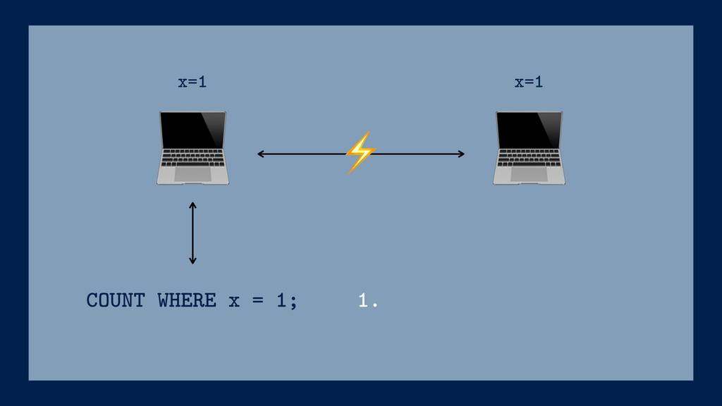 ⚡ COUNT WHERE x = 1; 1. x=1 x=1
