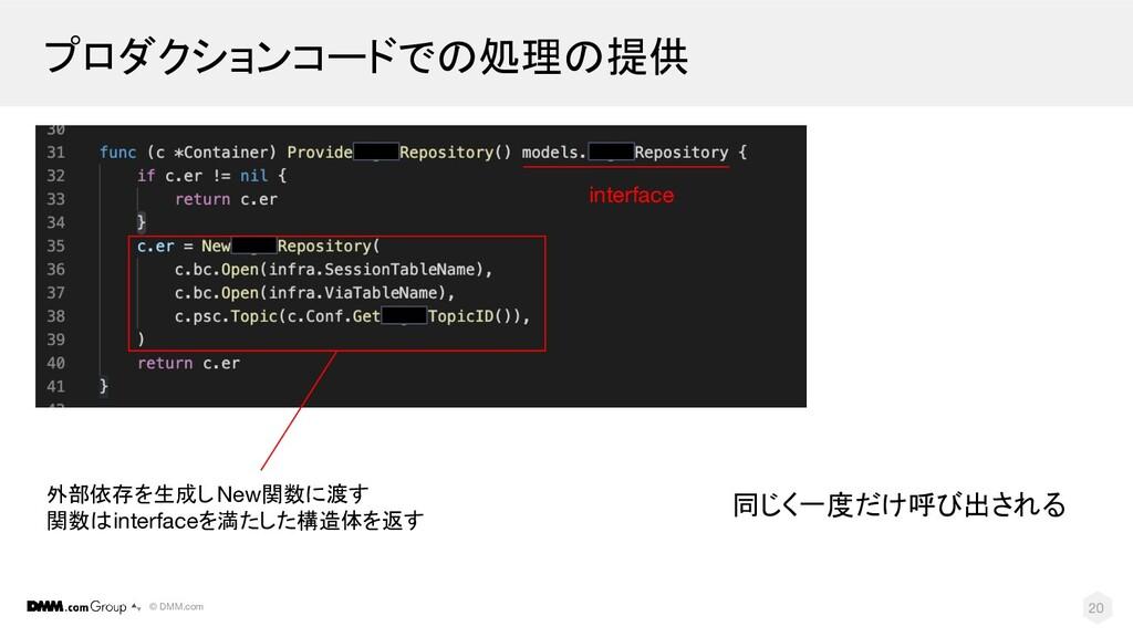 © DMM.com プロダクションコードでの処理の提供 20 interface 外部依存を生...