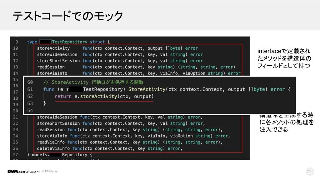 © DMM.com テストコードでのモック 21 interfaceで定義され たメソッドを構...