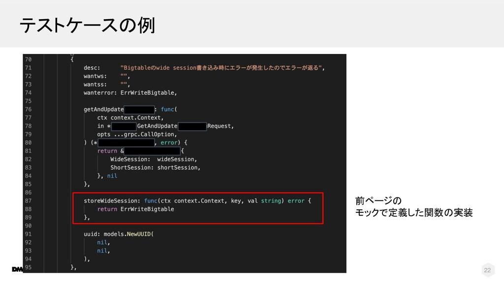 © DMM.com テストケースの例 22 前ページの モックで定義した関数の実装