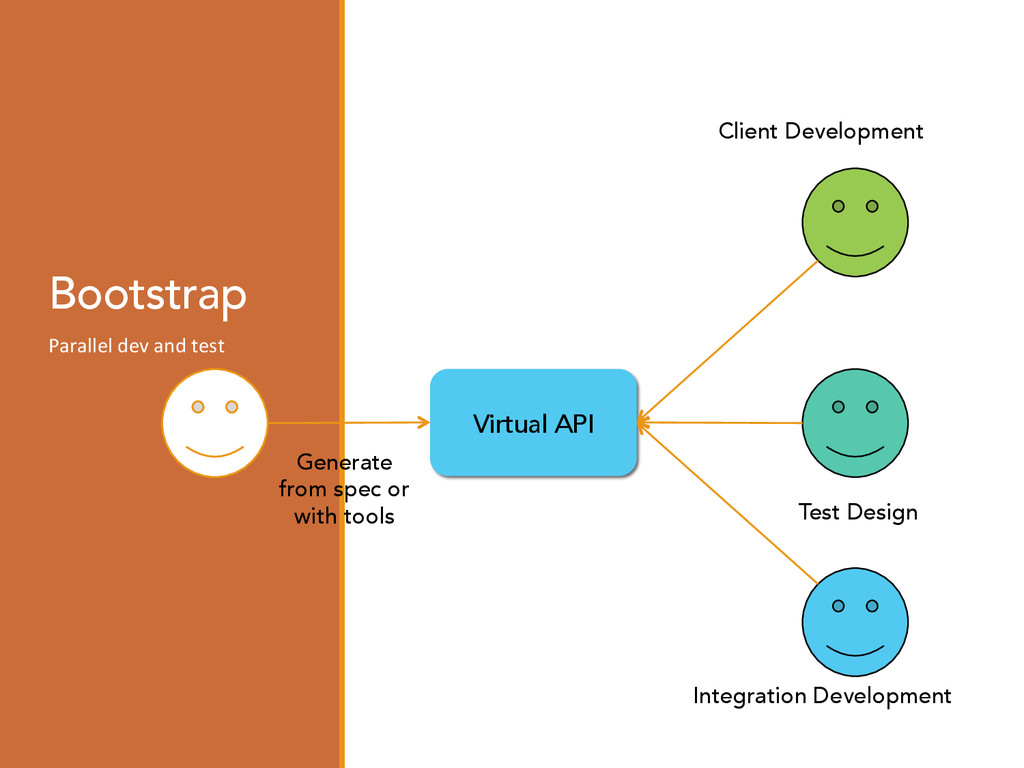 Bootstrap Parallel dev and test  Te...