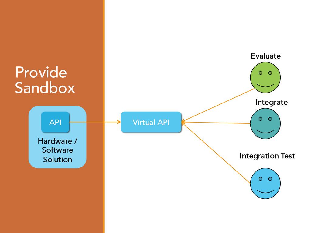 Provide Sandbox Hardware / Software Solution AP...