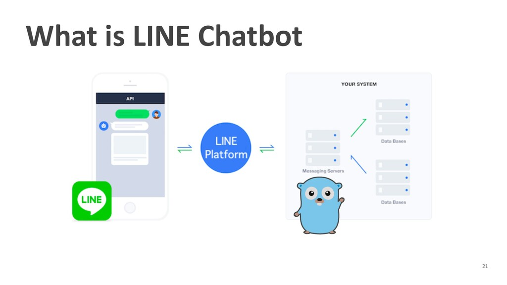 What is LINE Chatbot