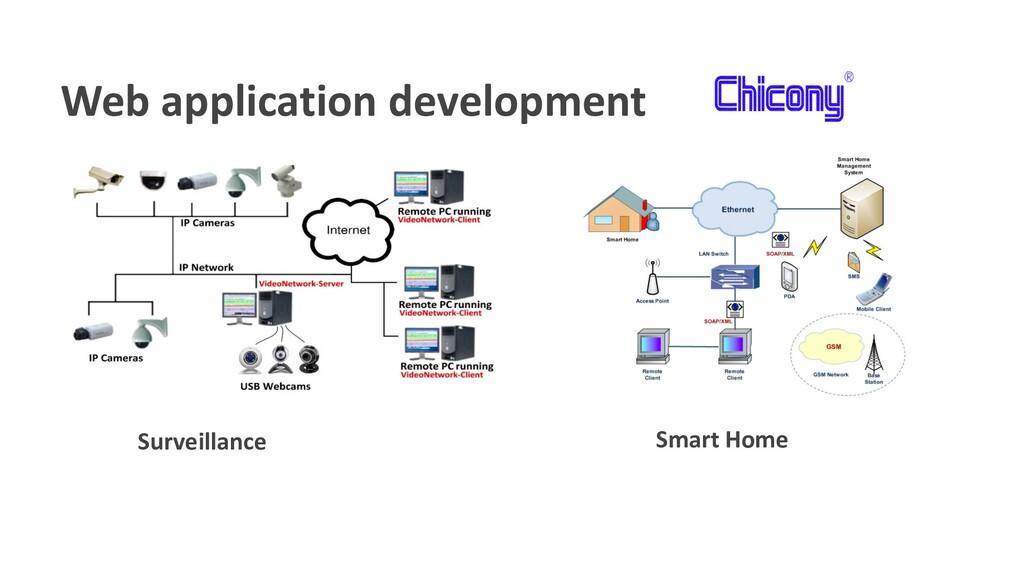 Web application development Surveillance Smart ...