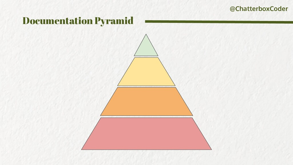 @ChatterboxCoder Documentation Pyramid