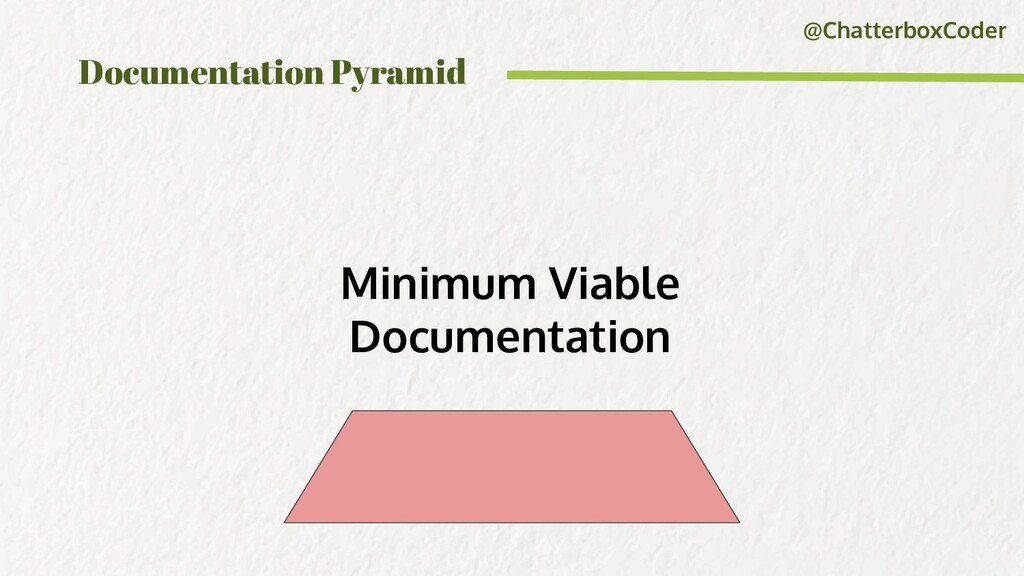 @ChatterboxCoder Documentation Pyramid Minimum ...