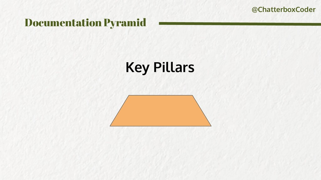 @ChatterboxCoder Documentation Pyramid Key Pill...