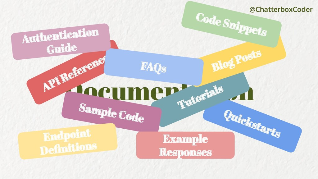 @ChatterboxCoder Documentation API Reference Qu...