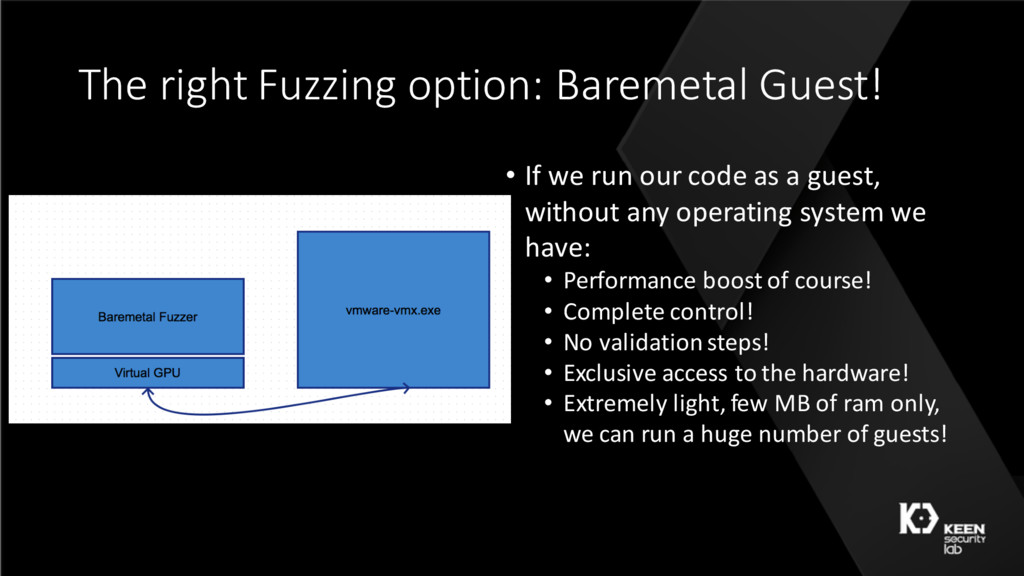 The right Fuzzing option: Baremetal Guest! • If...