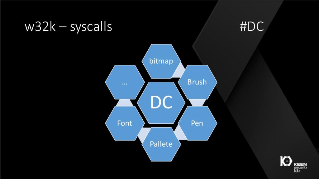 w32k – syscalls #DC DC bitmap Brush Pen Pallete...