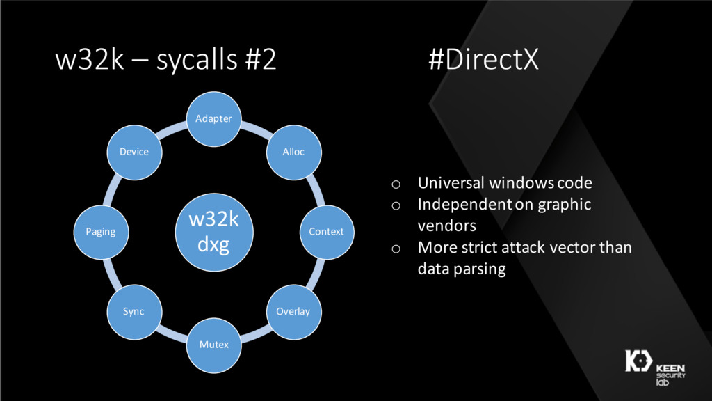 w32k – sycalls #2 #DirectX w32k dxg Adapter All...