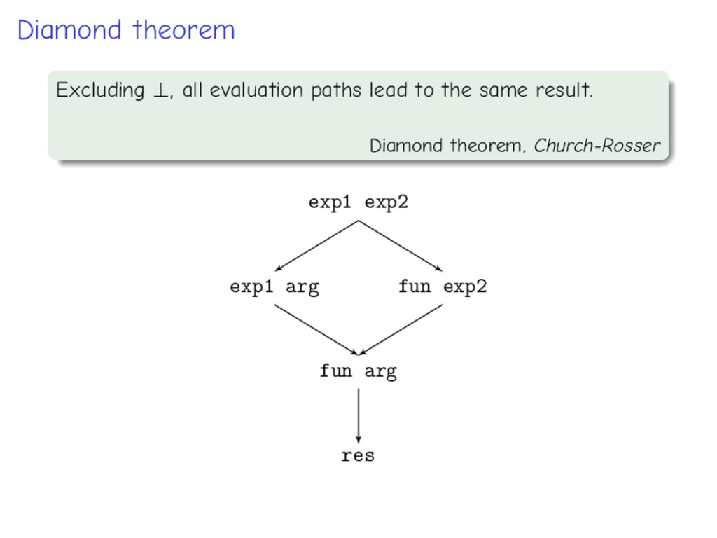 Diamond theorem Excluding ⊥, all evaluation pat...