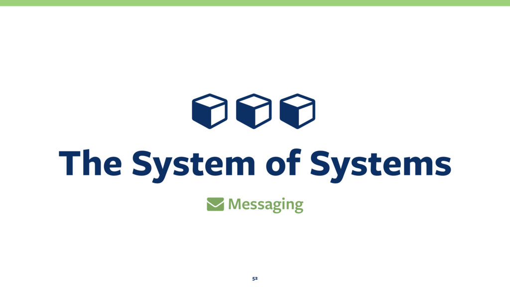 The System of Systems 52 Ɨ ƗƗ Messaging