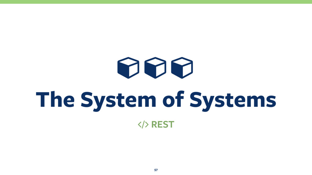 The System of Systems 57 Ɨ ƗƗ REST