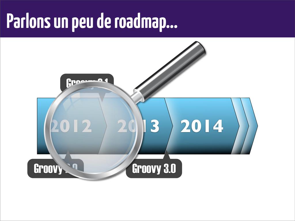 Parlons un peu de roadmap... 2014 2014 2013 201...