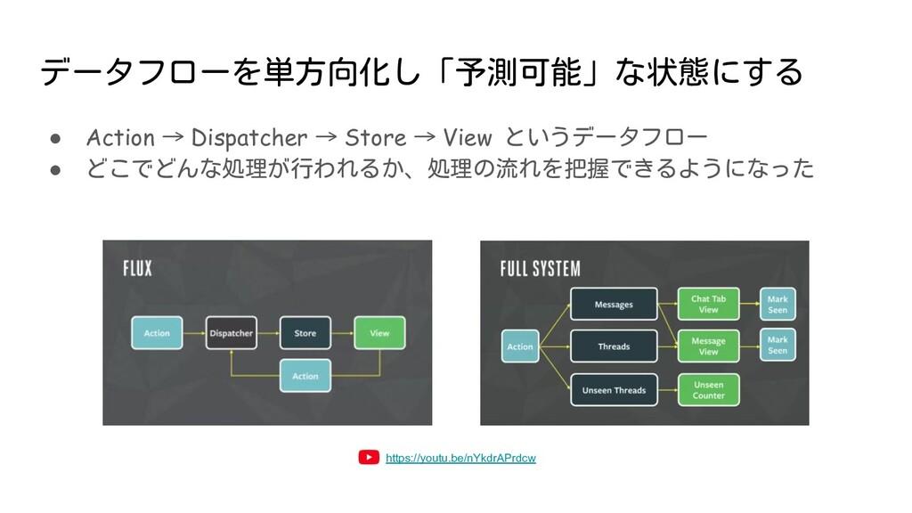 データフローを単方向化し「予測可能」な状態にする ● Action → Dispatcher ...