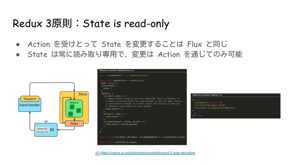 Redux 3原則:State is read-only ● Action を受けとって St...