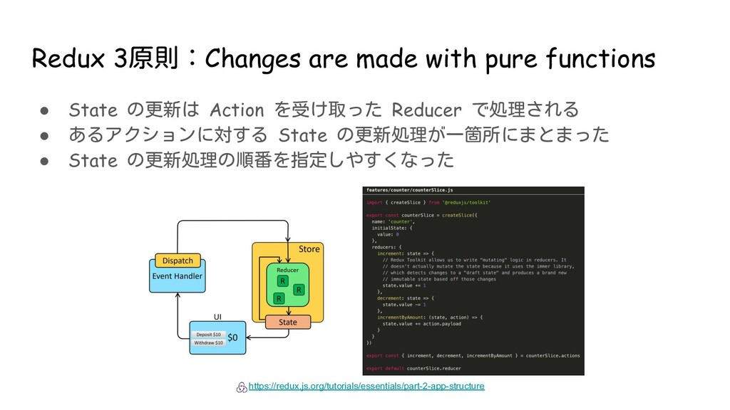 Redux 3原則:Changes are made with pure functions ...
