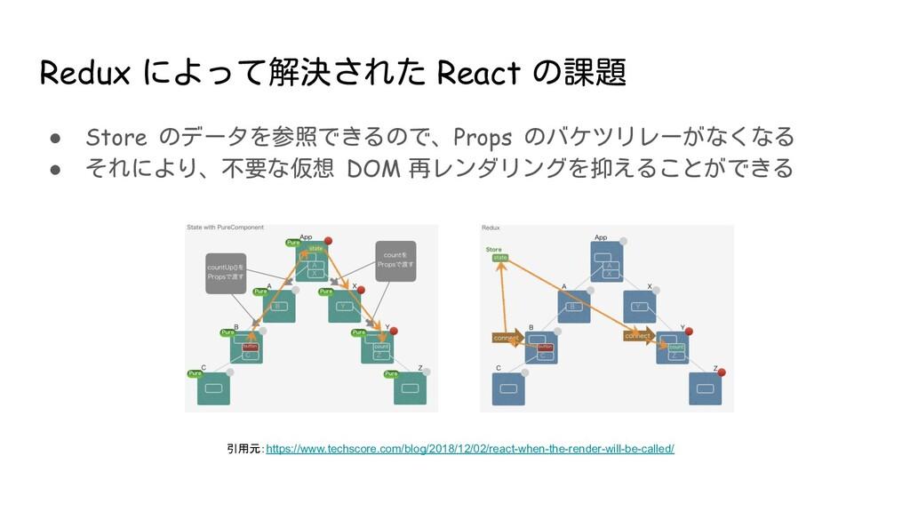 Redux によって解決された React の課題 ● Store のデータを参照できるので、...