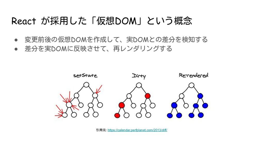 ● 変更前後の仮想DOMを作成して、実DOMとの差分を検知する ● 差分を実DOMに反映させて...
