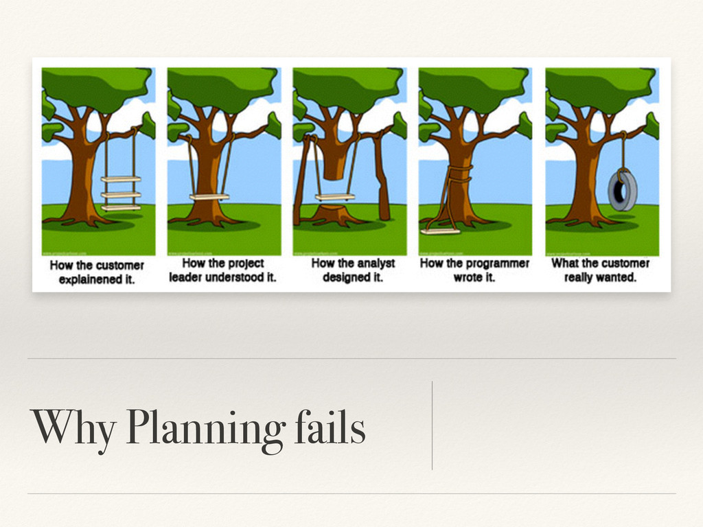 Why Planning fails