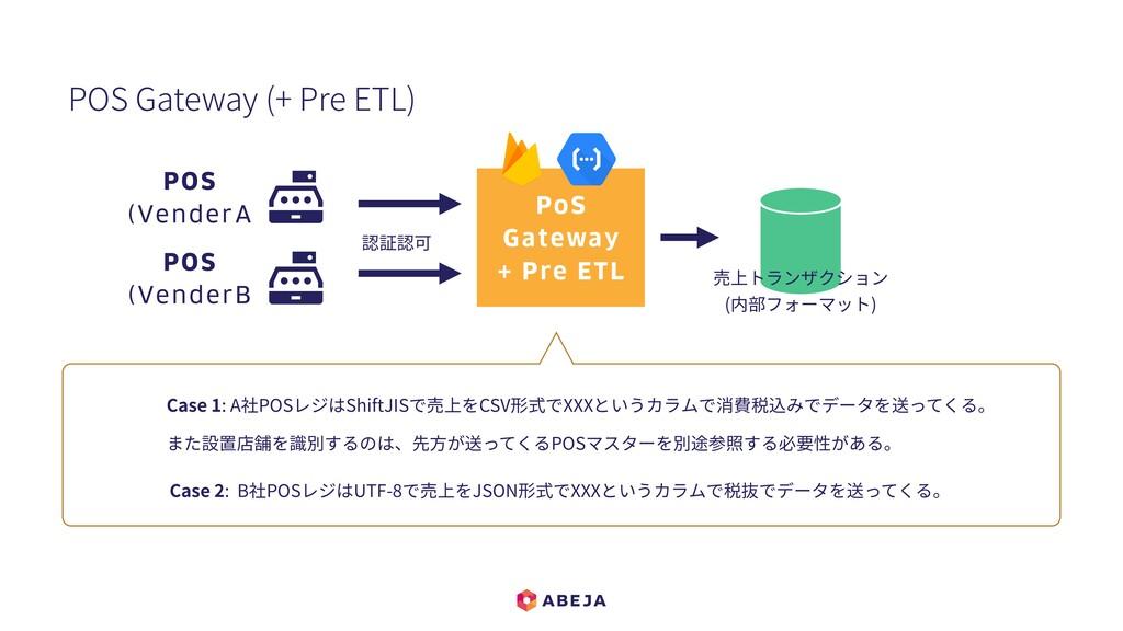 POS Gateway (+ Pre ETL) Case 1: A社POSレジはShiftJI...