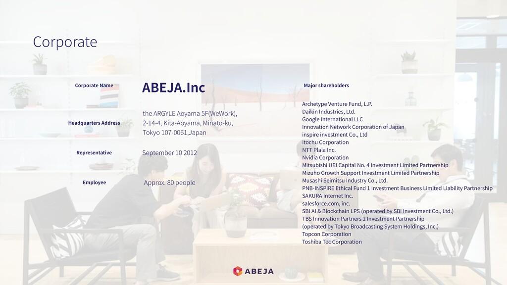 Corporate Name Headquarters Address Representat...