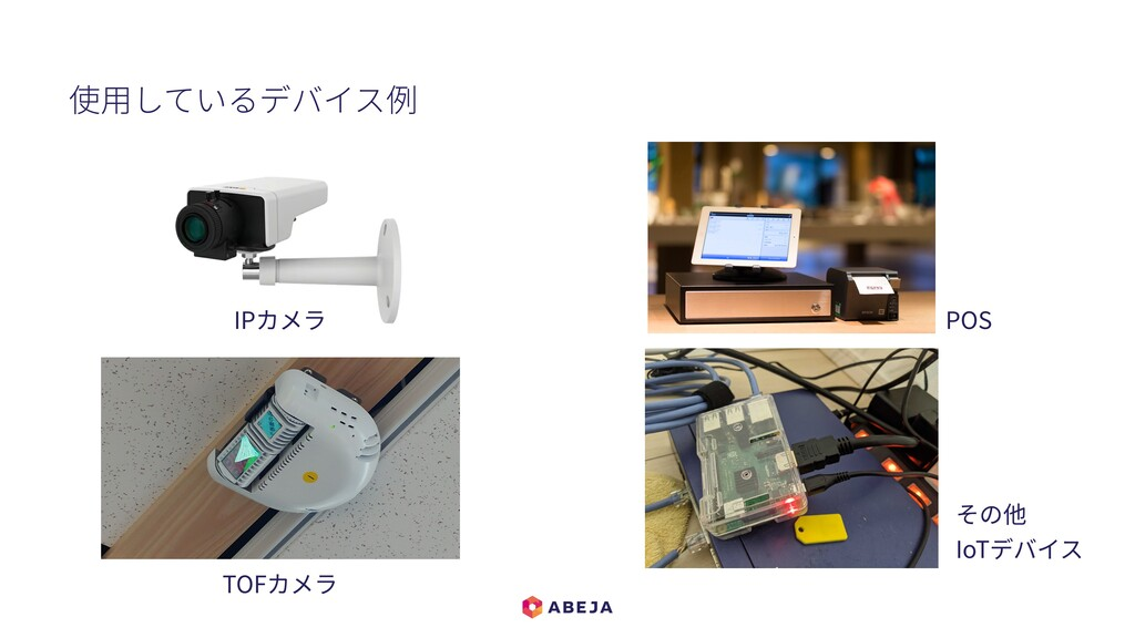 使⽤しているデバイス例 IPカメラ TOFカメラ POS その他 IoTデバイス