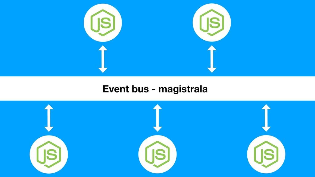 Event bus - magistrala