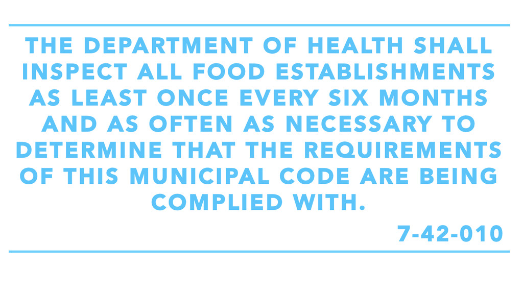 THE DEPARTMENT OF HEALTH SHALL INSPECT ALL FOOD...