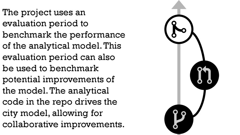 The project uses an evaluation period to benchm...