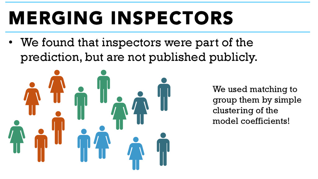 • We found that inspectors were part of the pr...