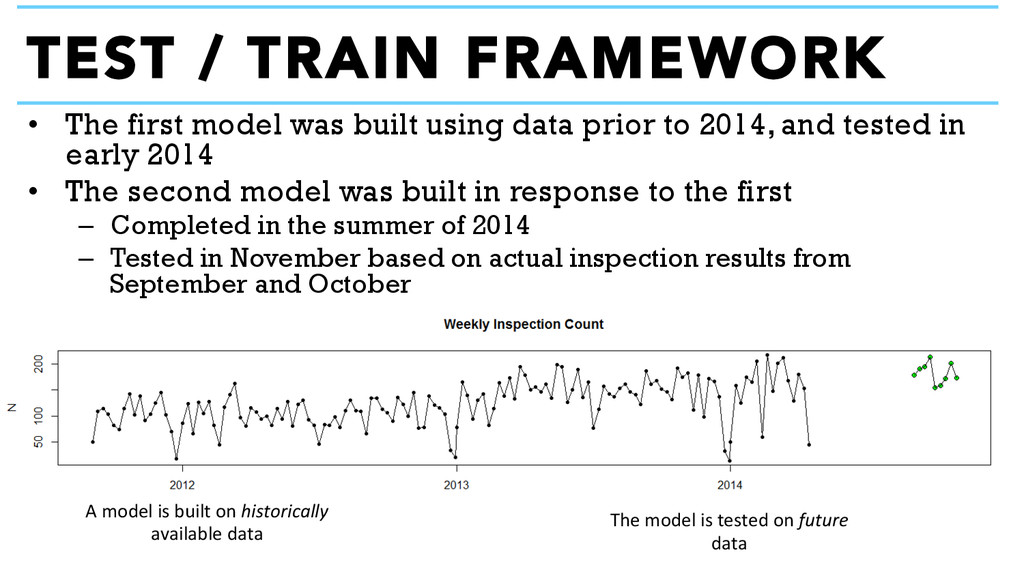 • The first model was built using data prior t...