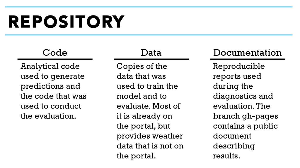 REPOSITORY Code Data Documentation Analytical c...