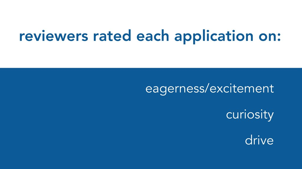 reviewers rated each application on: eagerness/...