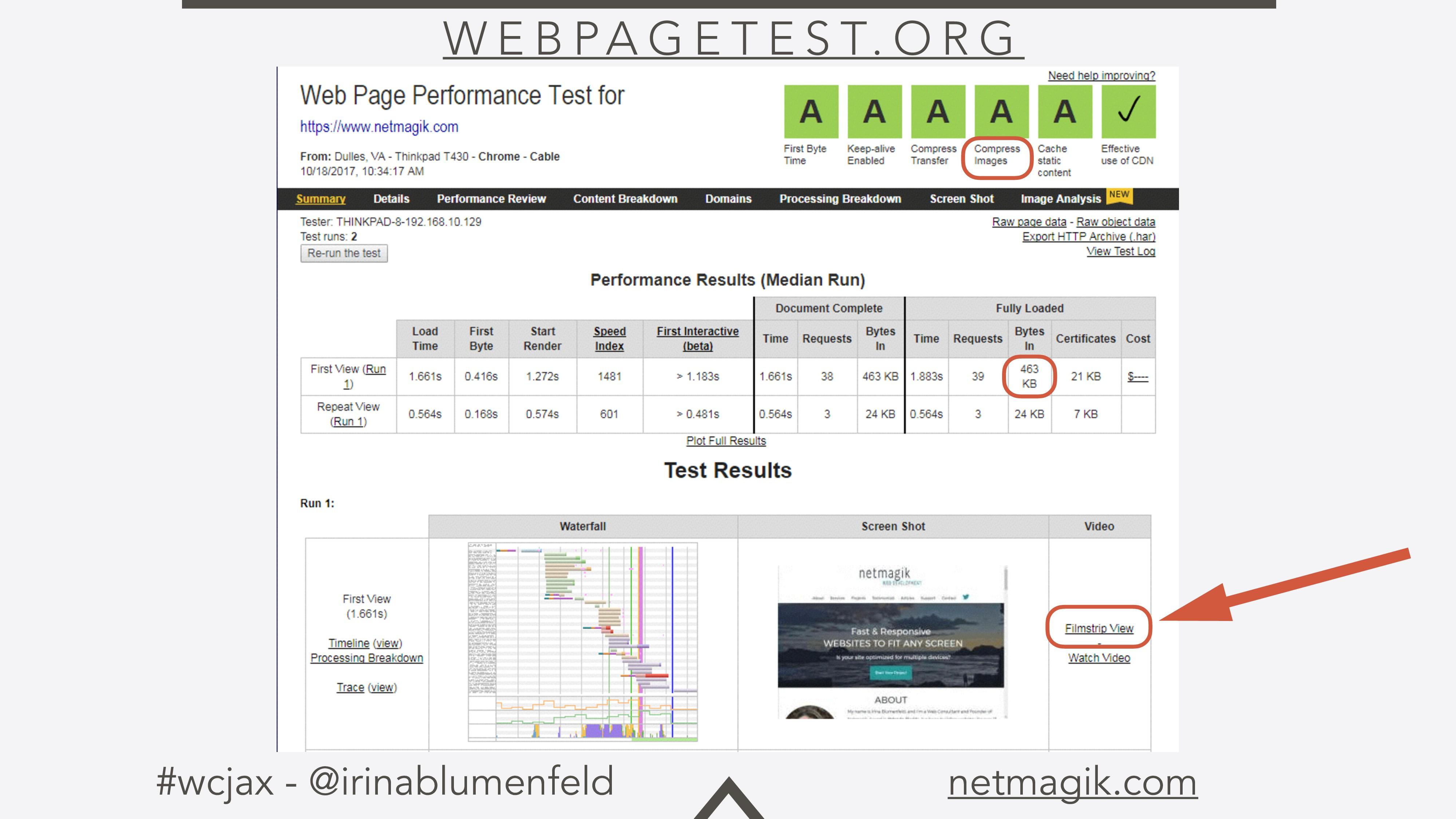 #wcjax - @irinablumenfeld netmagik.com W E B PA...