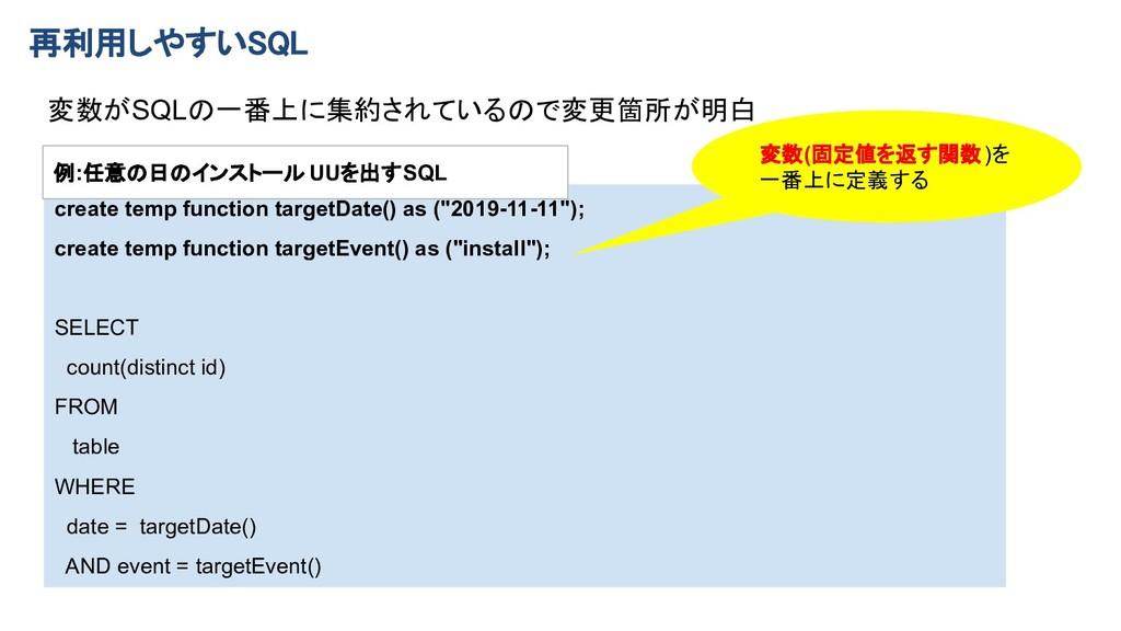 再利用しやすいSQL create temp function targetDate() a...