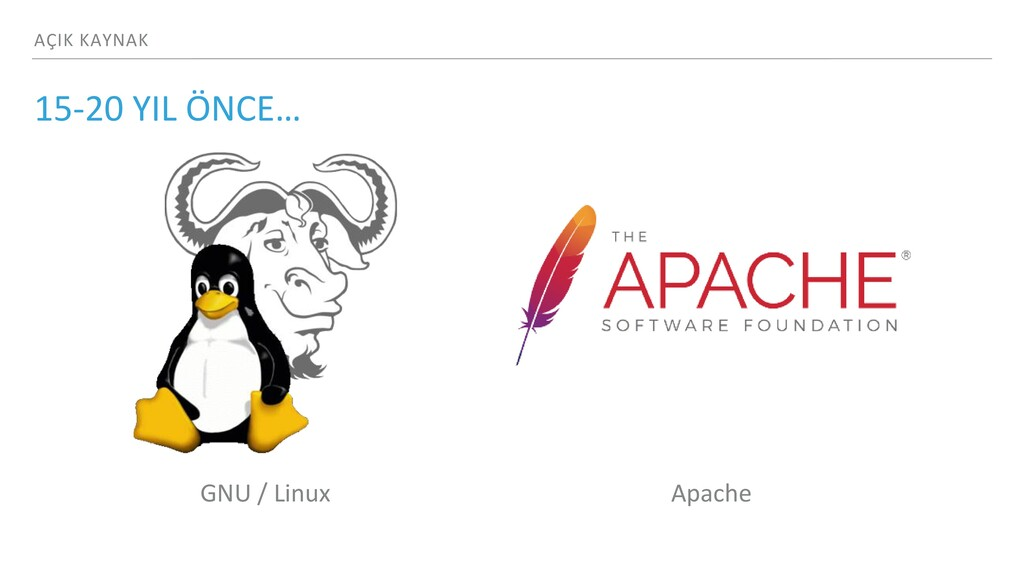 AÇIK KAYNAK 15-20 YIL ÖNCE… GNU / Linux Apache